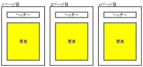 Kihon3risoukei