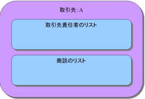 Rc3dev01_2